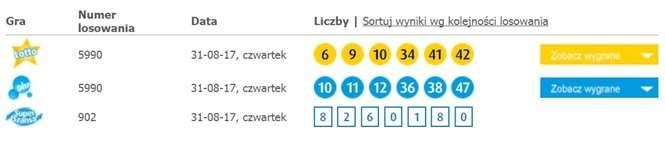Wyniki Lotto.De